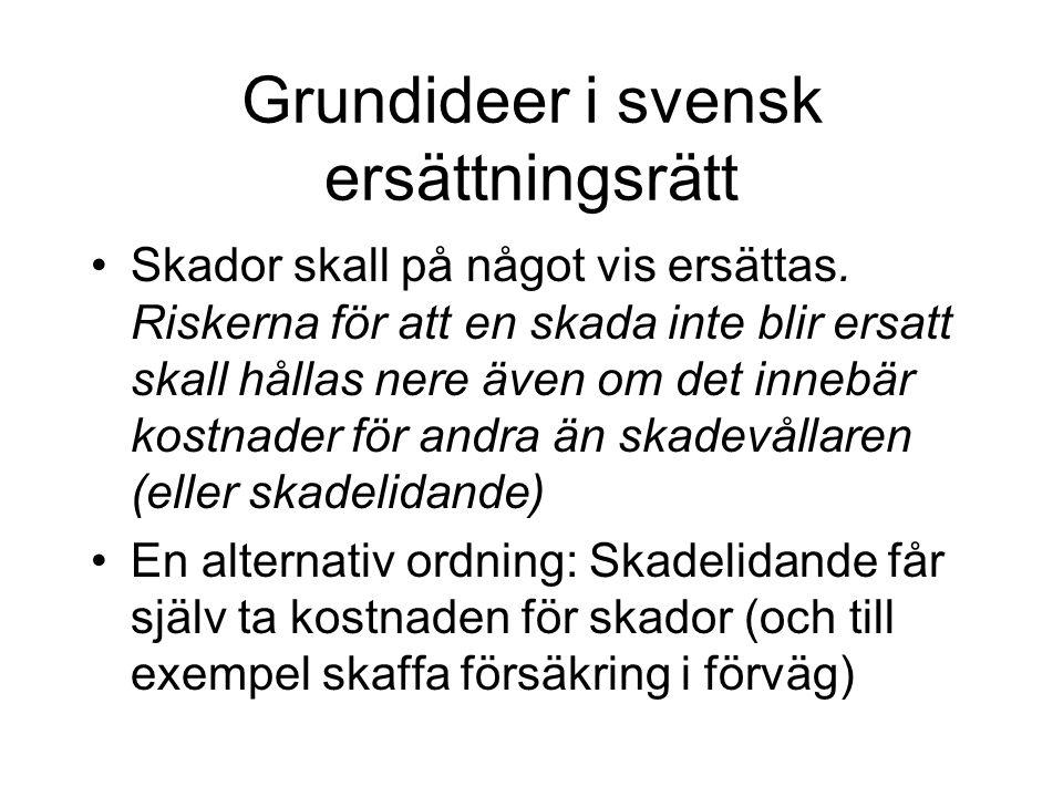 Grundideer i svensk ersättningsrätt