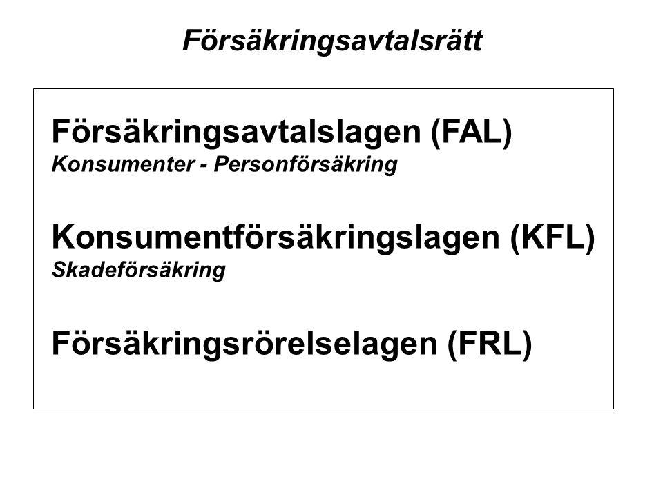 Försäkringsavtalslagen (FAL)