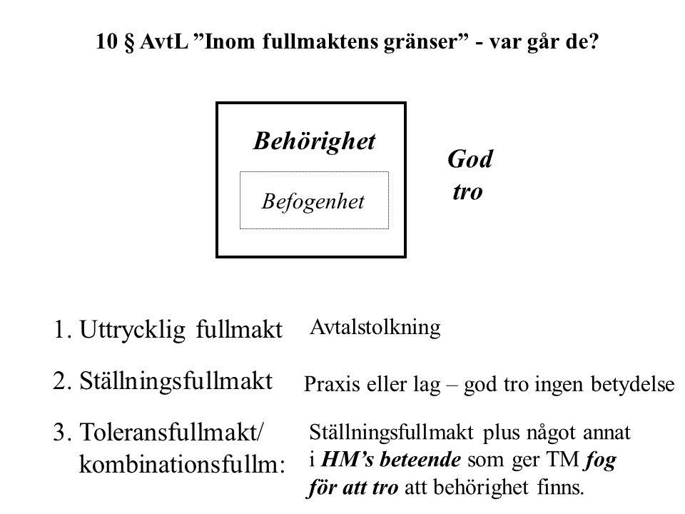 Behörighet God tro 1. Uttrycklig fullmakt 2. Ställningsfullmakt