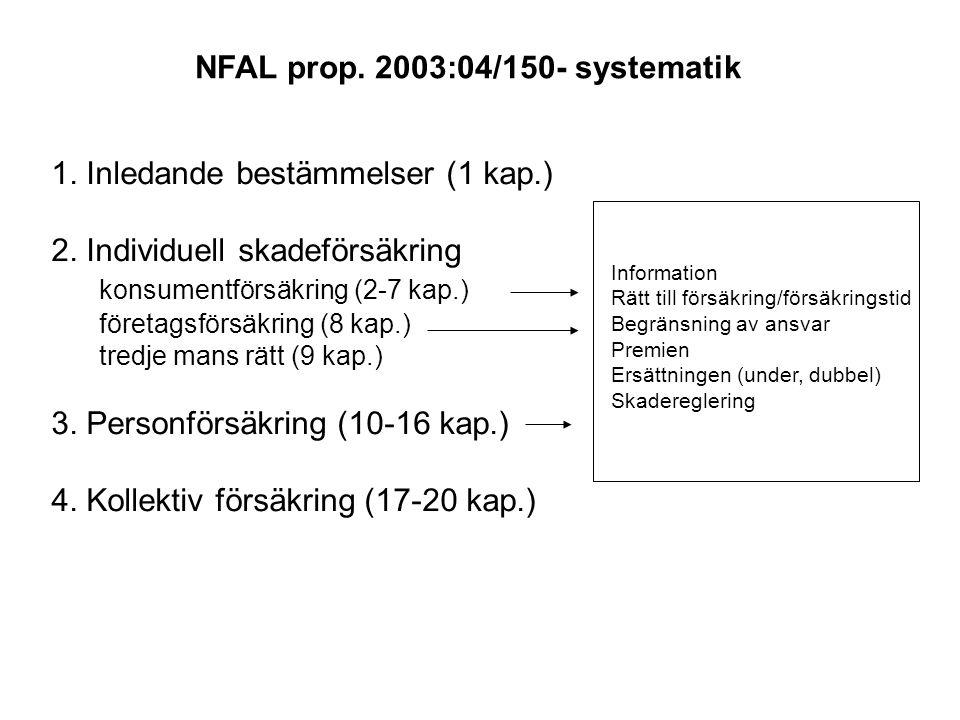 NFAL prop. 2003:04/150- systematik