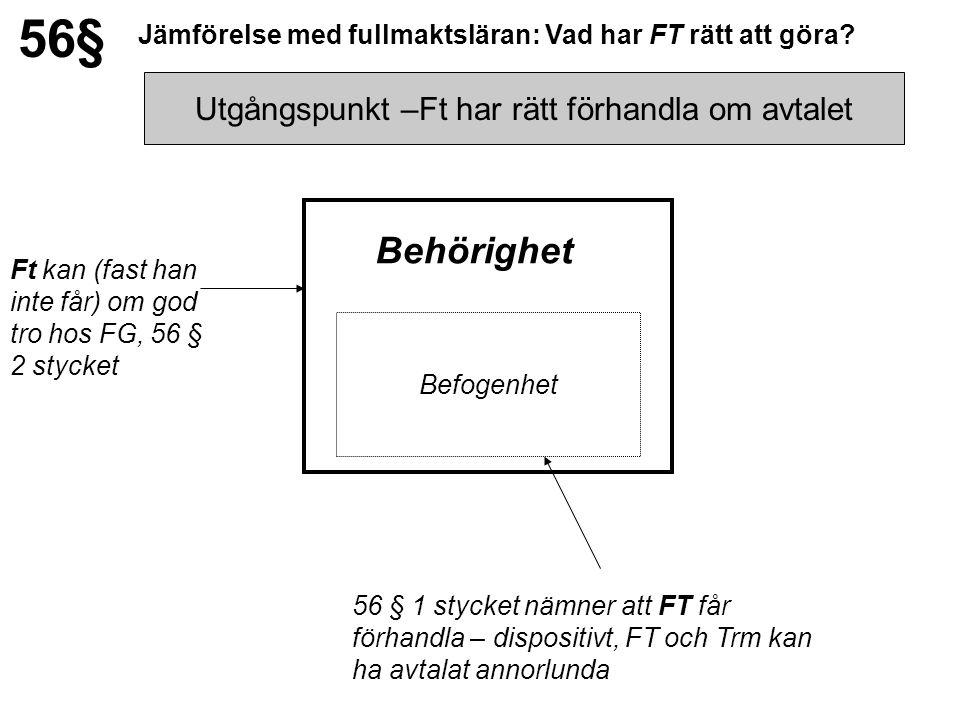 Utgångspunkt –Ft har rätt förhandla om avtalet