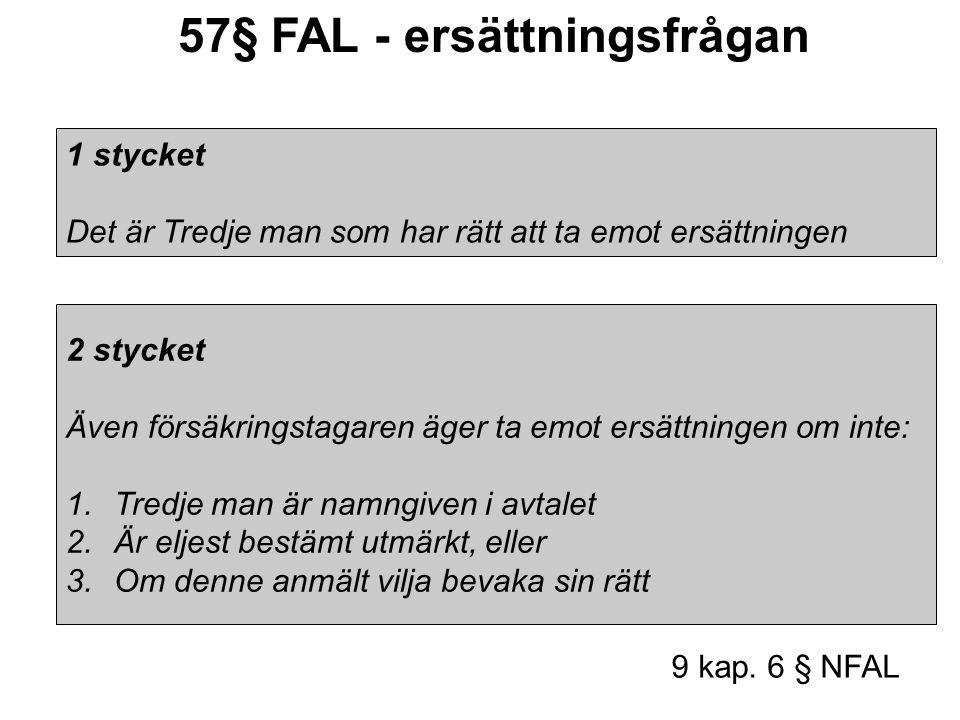 57§ FAL - ersättningsfrågan