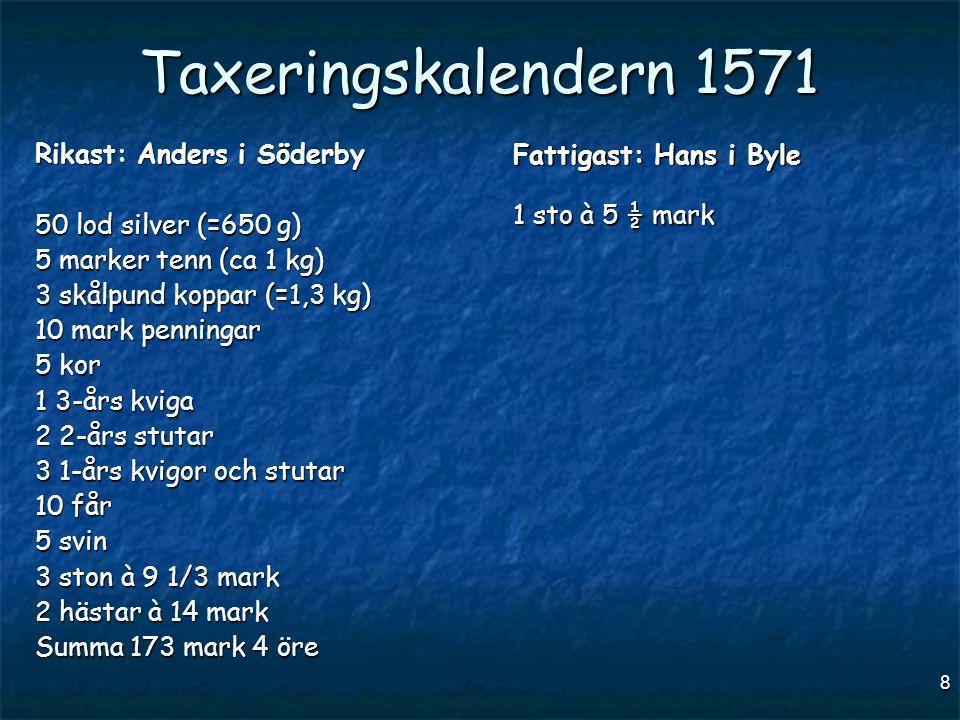 Taxeringskalendern 1571 Rikast: Anders i Söderby