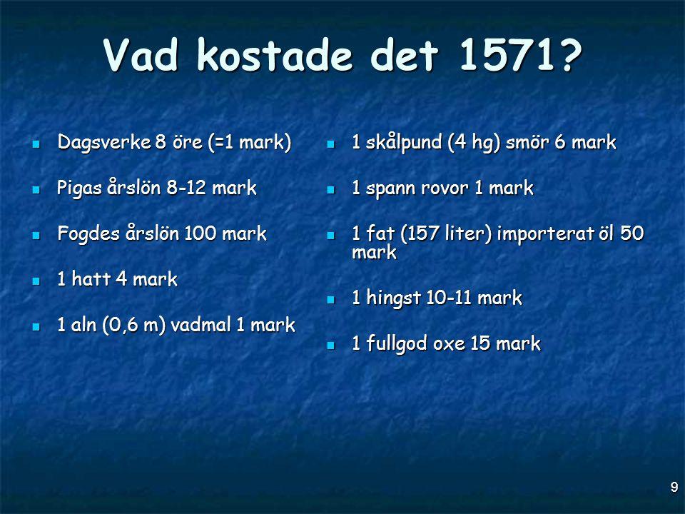 Vad kostade det 1571 Dagsverke 8 öre (=1 mark) Pigas årslön 8-12 mark