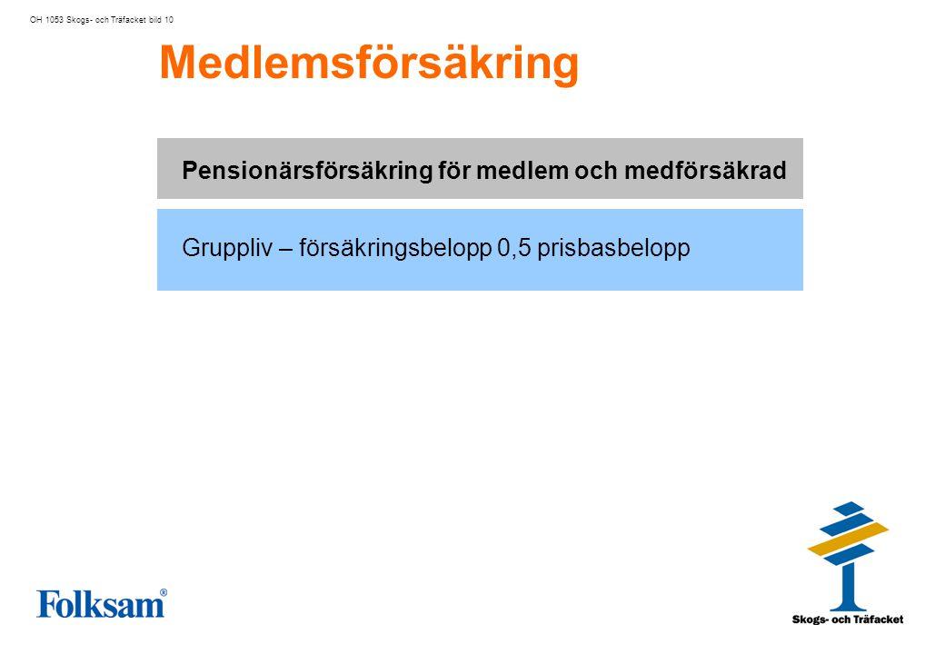 Pensionärsförsäkring för medlem och medförsäkrad