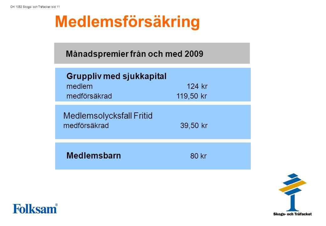 Gruppliv med sjukkapital medlem 124 kr medförsäkrad 119,50 kr
