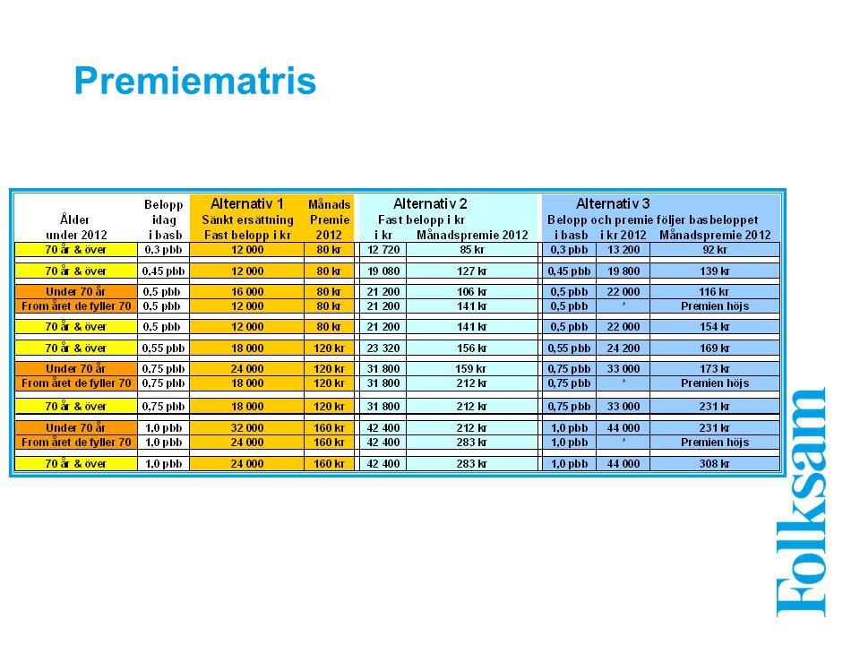 Premiematris