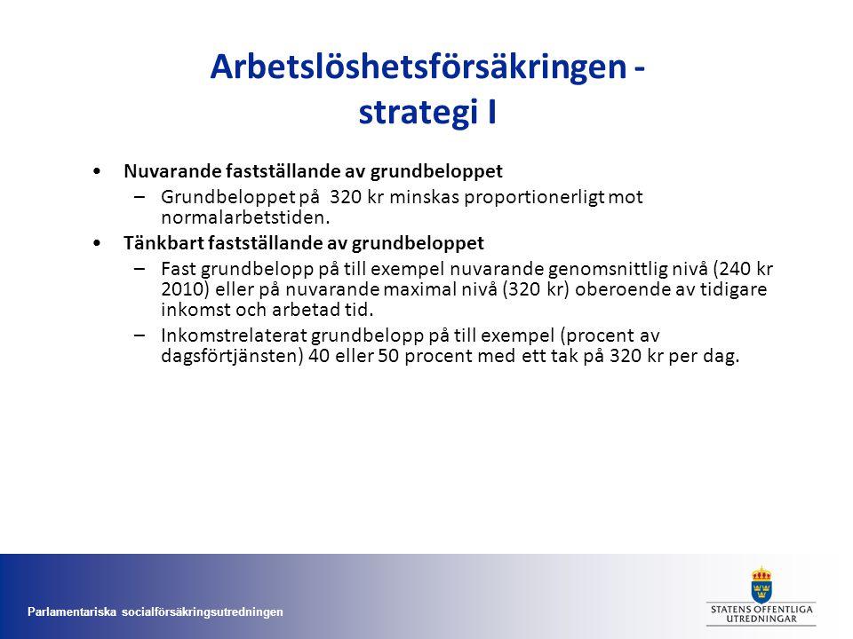 Arbetslöshetsförsäkringen - strategi I