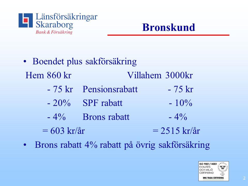 Bronskund Boendet plus sakförsäkring Hem 860 kr Villahem 3000kr