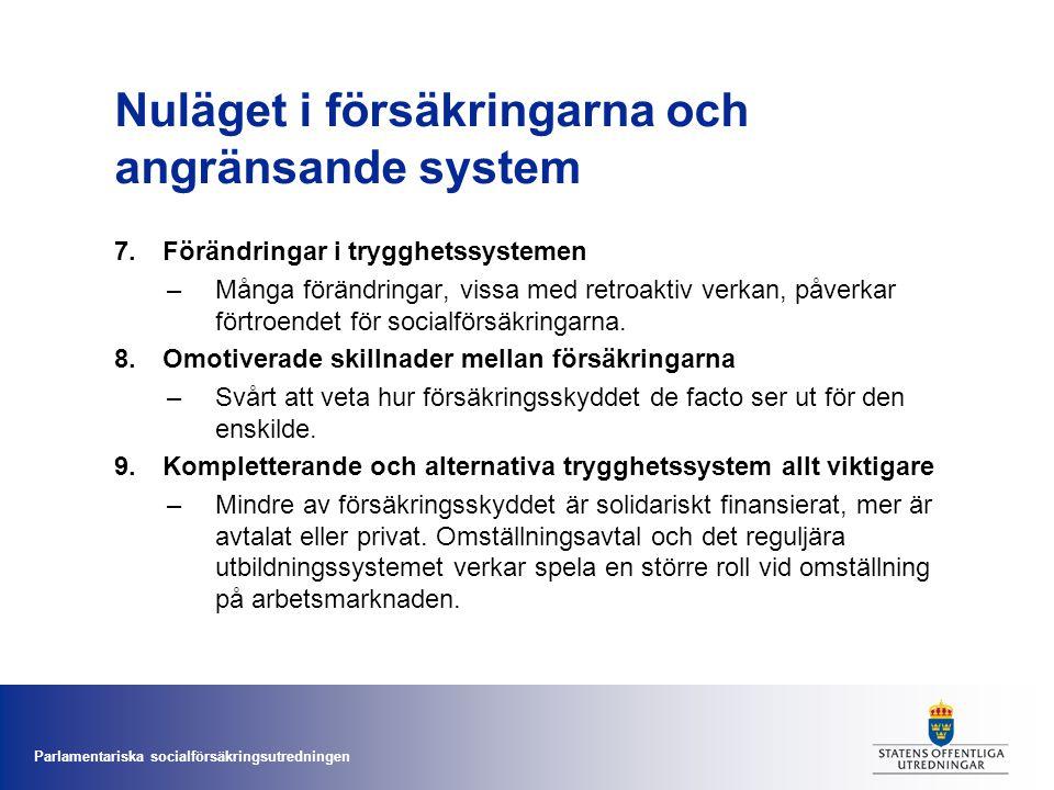Nuläget i försäkringarna och angränsande system