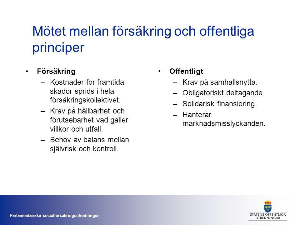 Mötet mellan försäkring och offentliga principer
