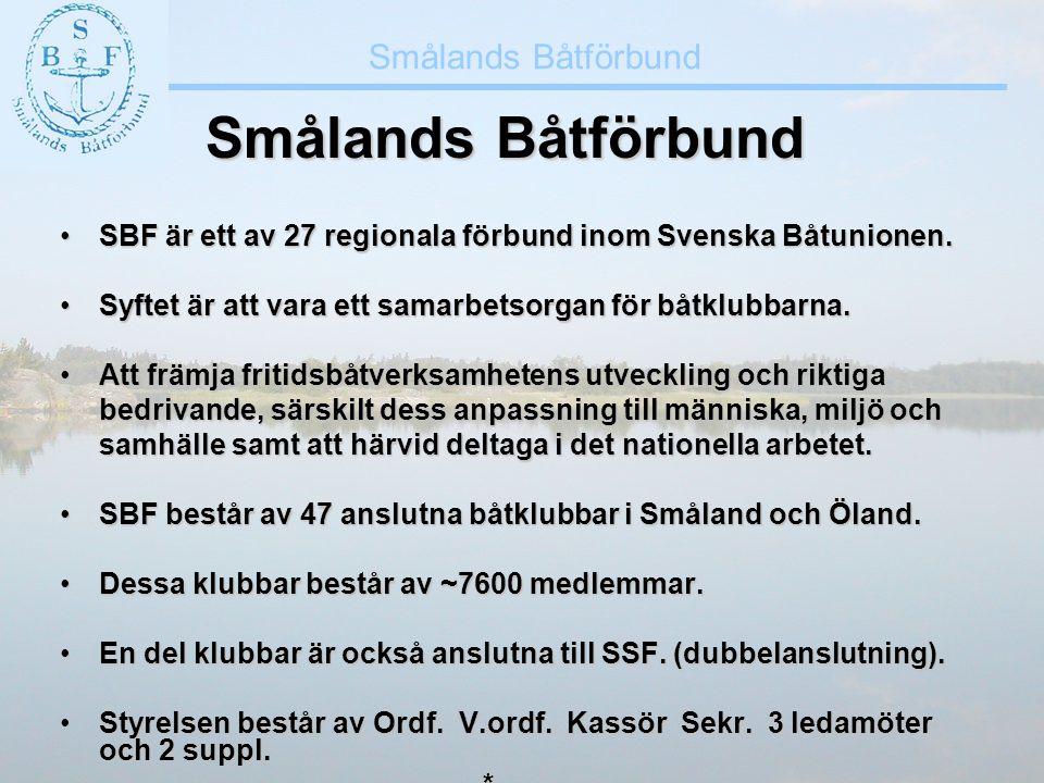 Smålands Båtförbund SBF är ett av 27 regionala förbund inom Svenska Båtunionen. Syftet är att vara ett samarbetsorgan för båtklubbarna.