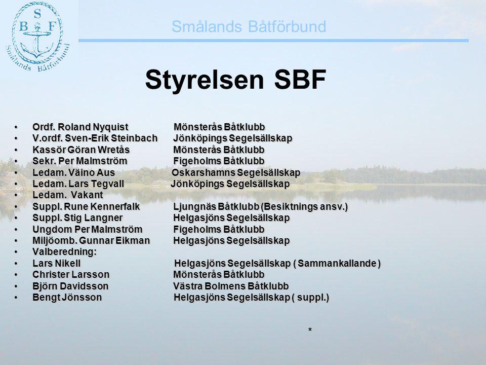 Styrelsen SBF Ordf. Roland Nyquist Mönsterås Båtklubb