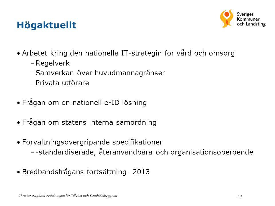 Högaktuellt Arbetet kring den nationella IT-strategin för vård och omsorg. Regelverk. Samverkan över huvudmannagränser.