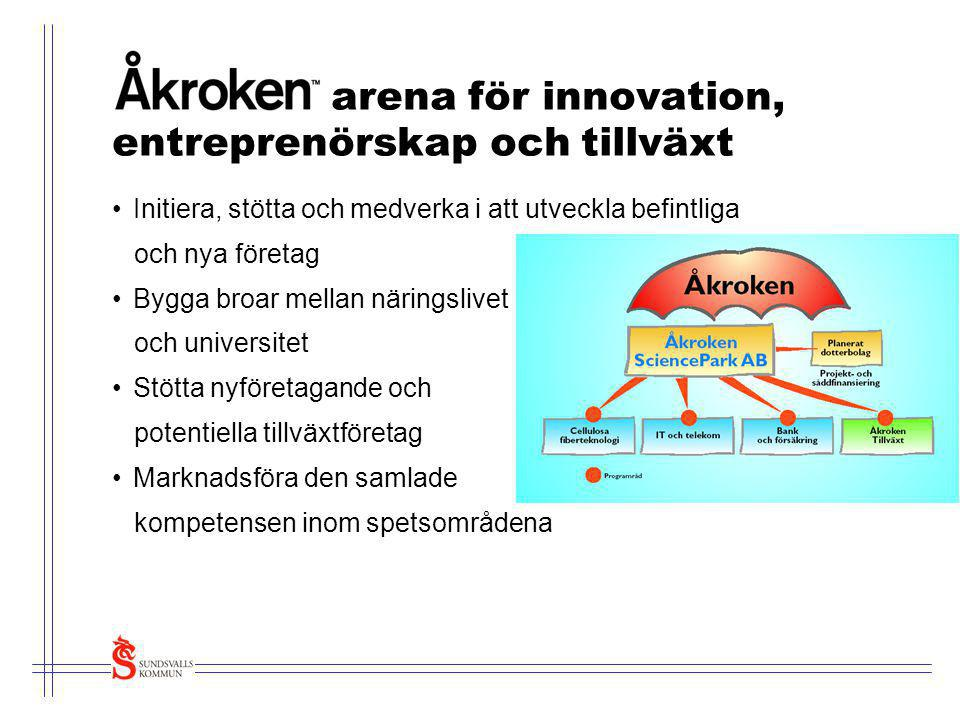 arena för innovation, entreprenörskap och tillväxt
