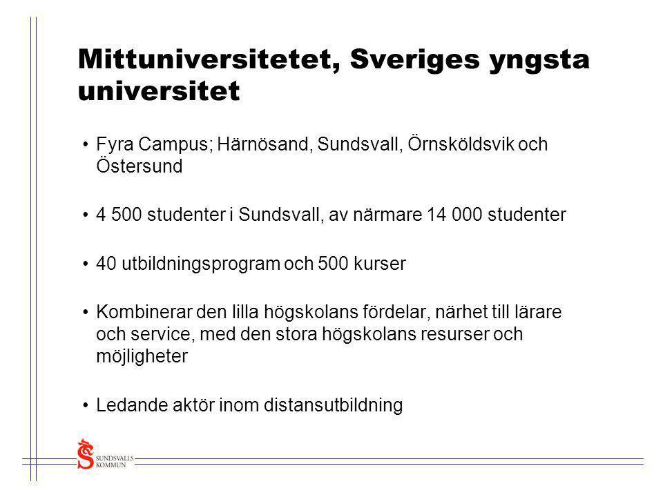 Mittuniversitetet, Sveriges yngsta universitet