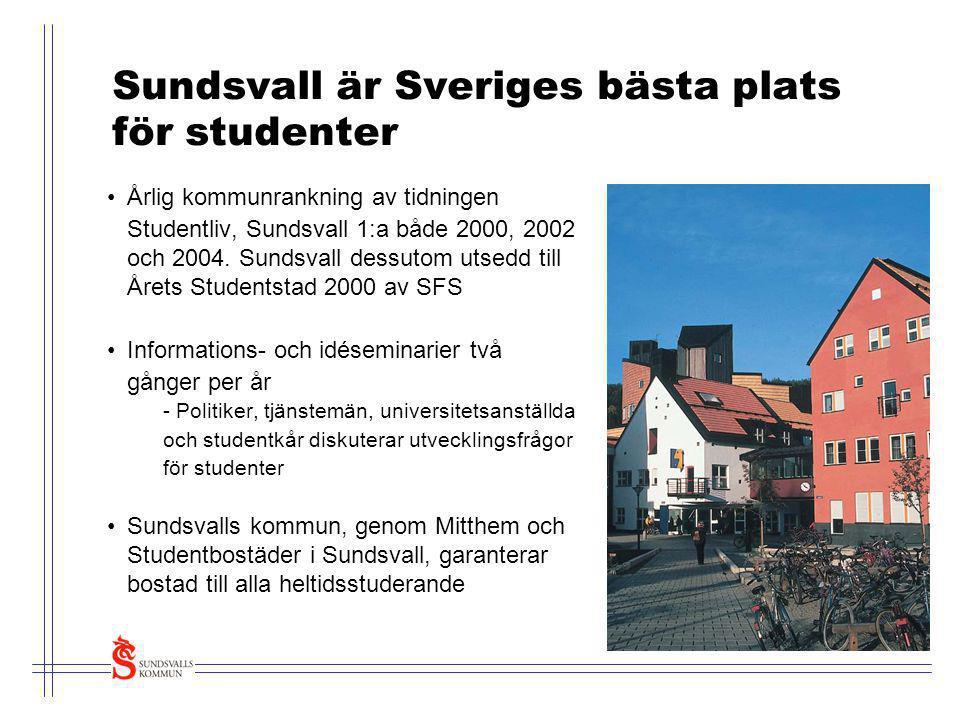 Sundsvall är Sveriges bästa plats för studenter