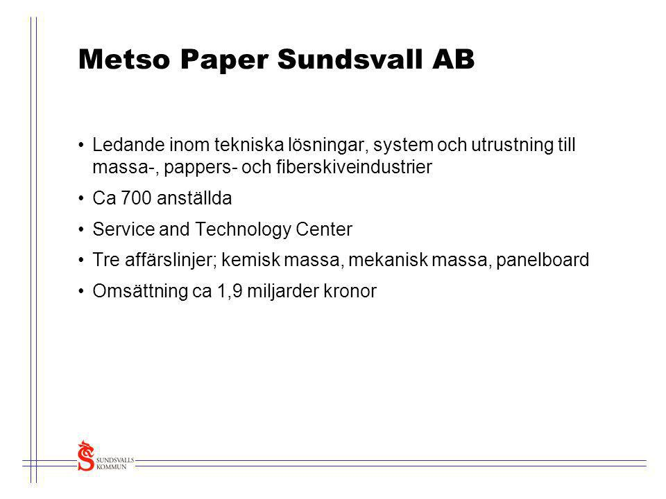 Metso Paper Sundsvall AB