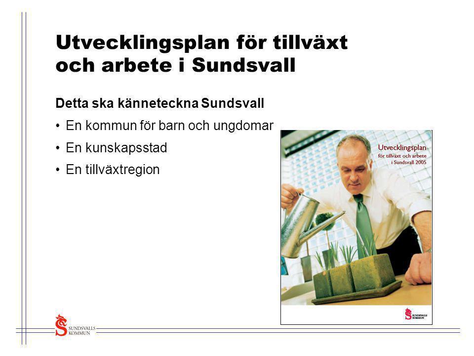Utvecklingsplan för tillväxt och arbete i Sundsvall