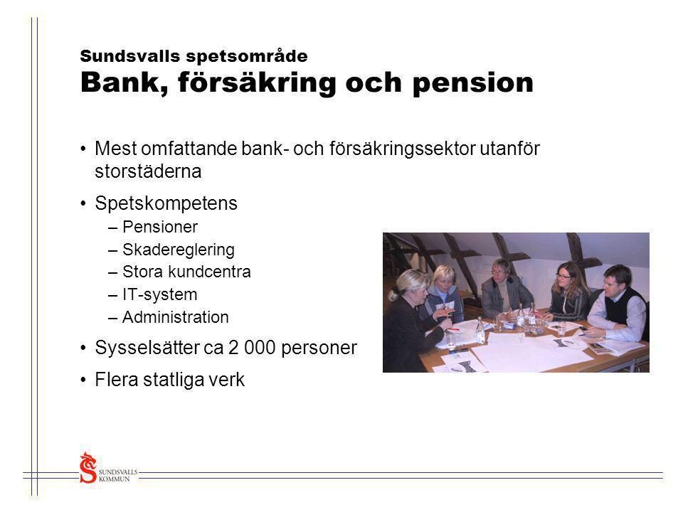 Sundsvalls spetsområde Bank, försäkring och pension