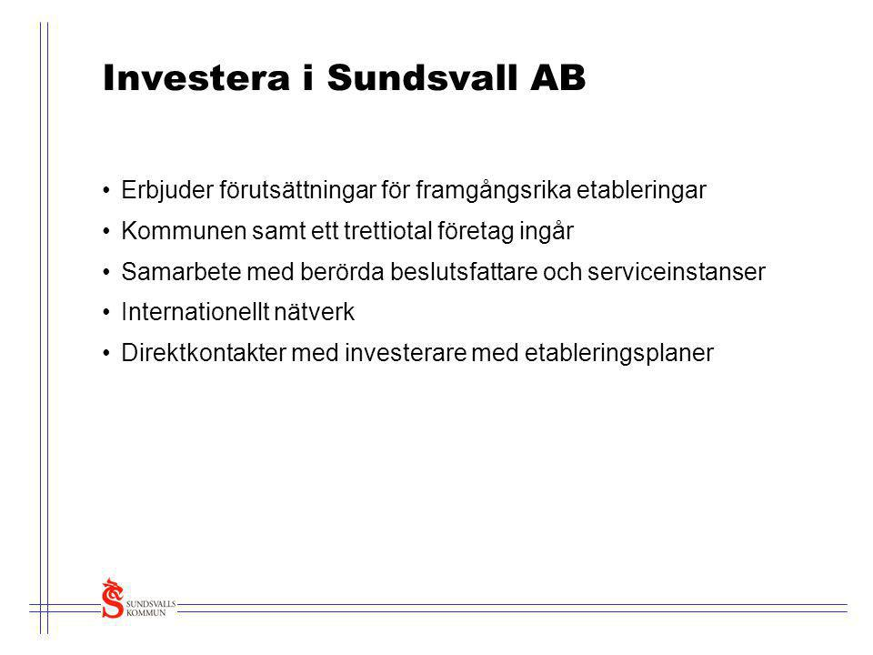 Investera i Sundsvall AB