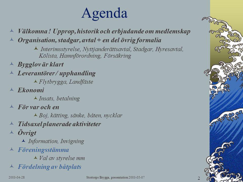 Stortorps Brygga, presentation 2003-05-07