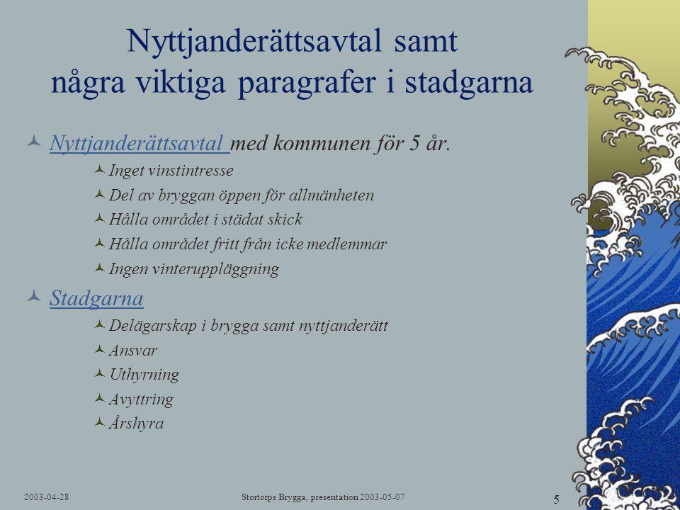 Nyttjanderättsavtal samt några viktiga paragrafer i stadgarna