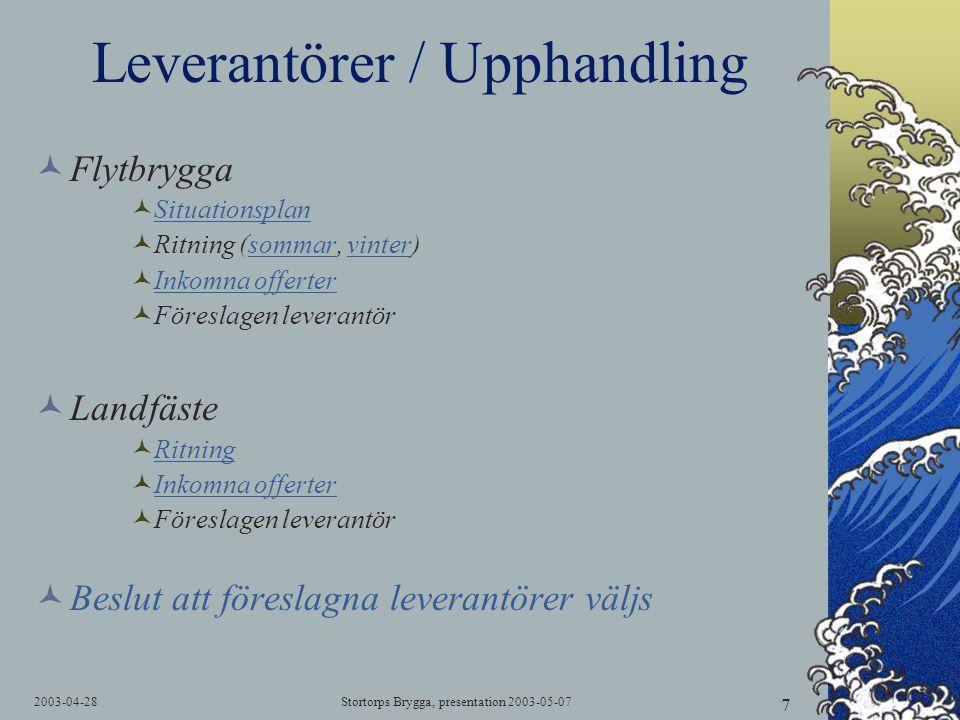 Leverantörer / Upphandling