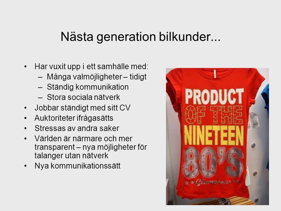 Nästa generation bilkunder...