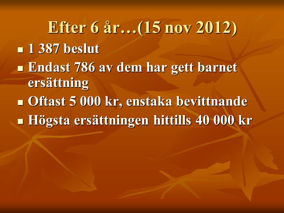 Efter 6 år…(15 nov 2012) 1 387 beslut. Endast 786 av dem har gett barnet ersättning. Oftast 5 000 kr, enstaka bevittnande.