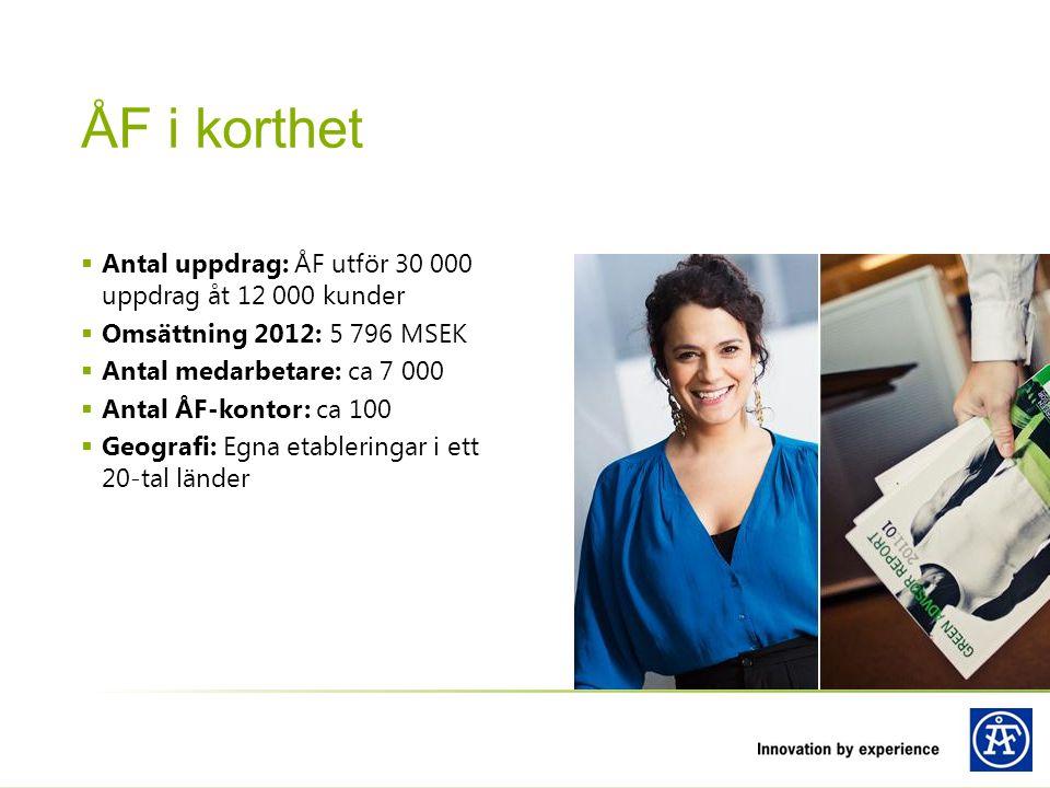 ÅF i korthet Antal uppdrag: ÅF utför 30 000 uppdrag åt 12 000 kunder
