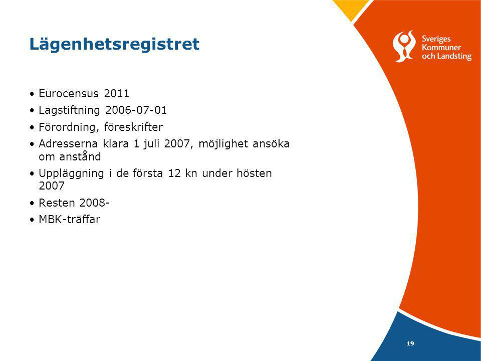 Lägenhetsregistret Eurocensus 2011 Lagstiftning 2006-07-01
