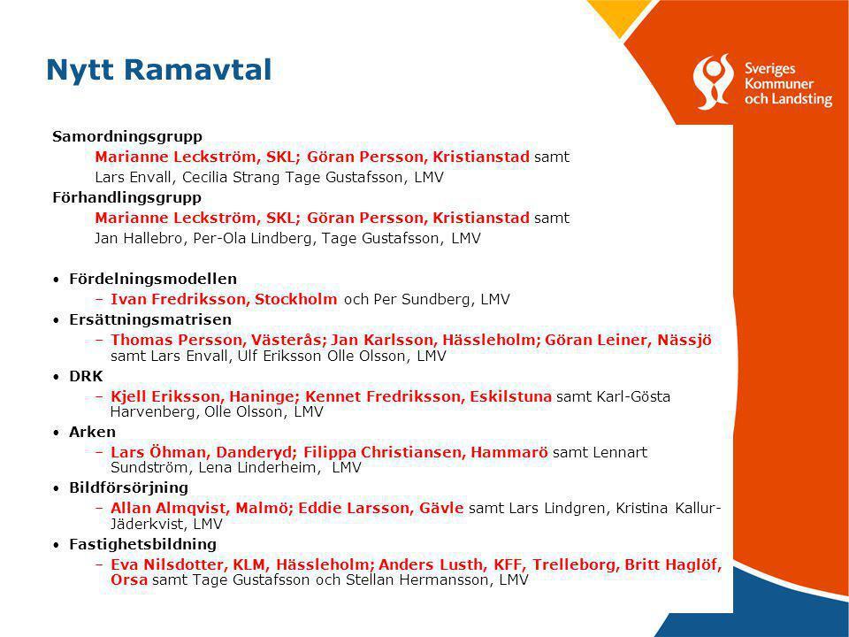 Nytt Ramavtal Samordningsgrupp