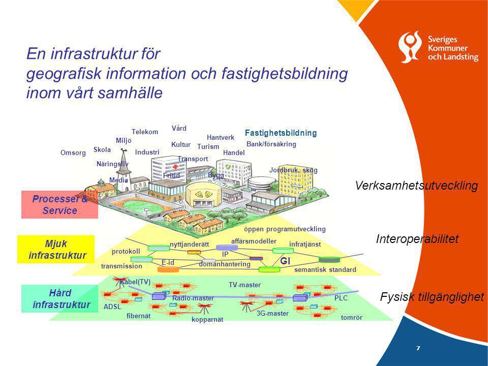 En infrastruktur för geografisk information och fastighetsbildning inom vårt samhälle