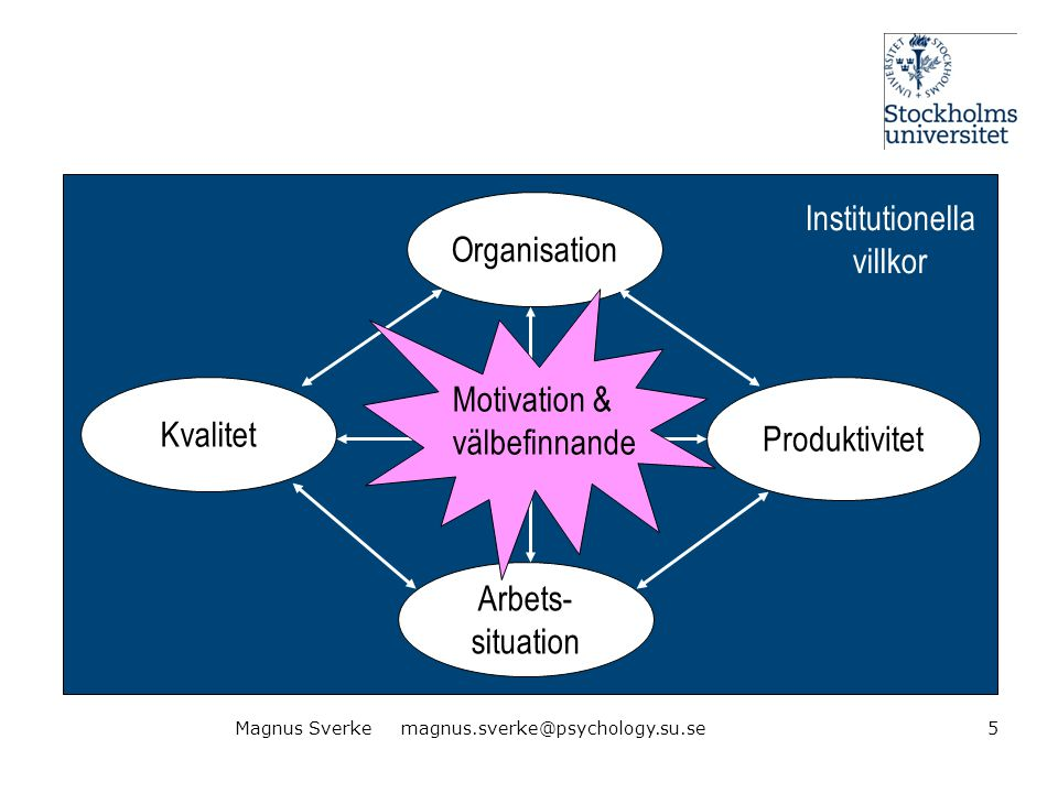 Institutionella Organisation villkor Motivation & Kvalitet