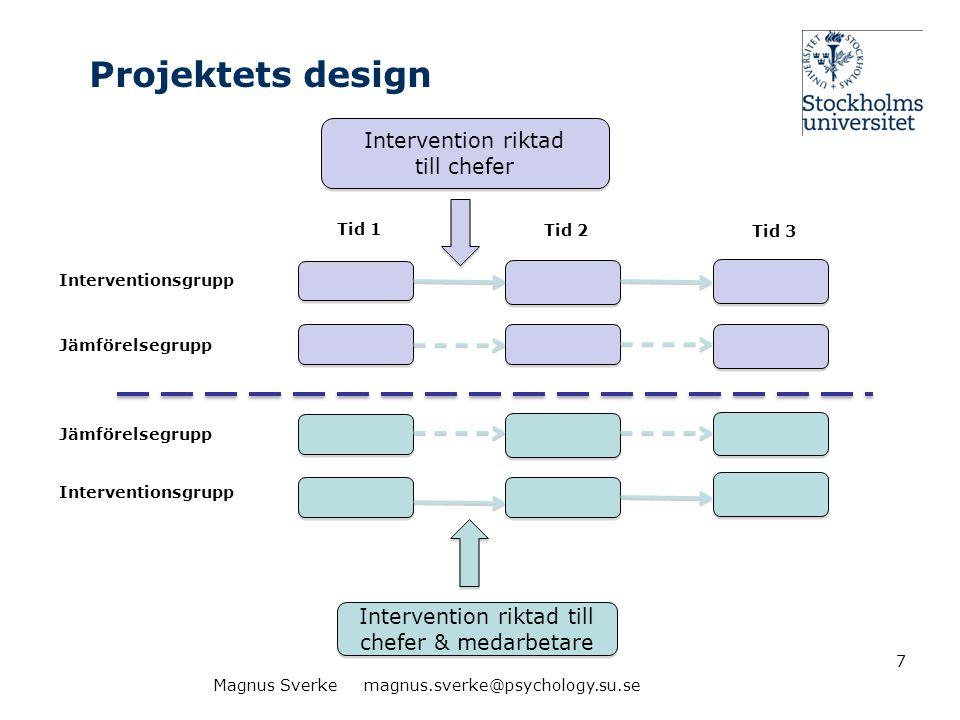 Projektets design Intervention riktad till chefer