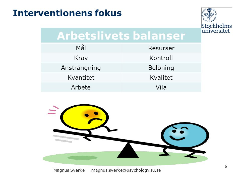 Interventionens fokus