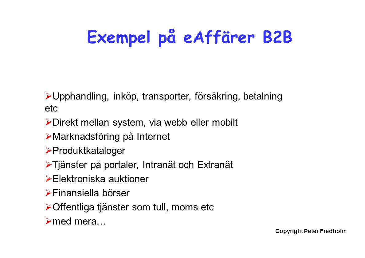 Exempel på eAffärer B2B Upphandling, inköp, transporter, försäkring, betalning etc. Direkt mellan system, via webb eller mobilt.