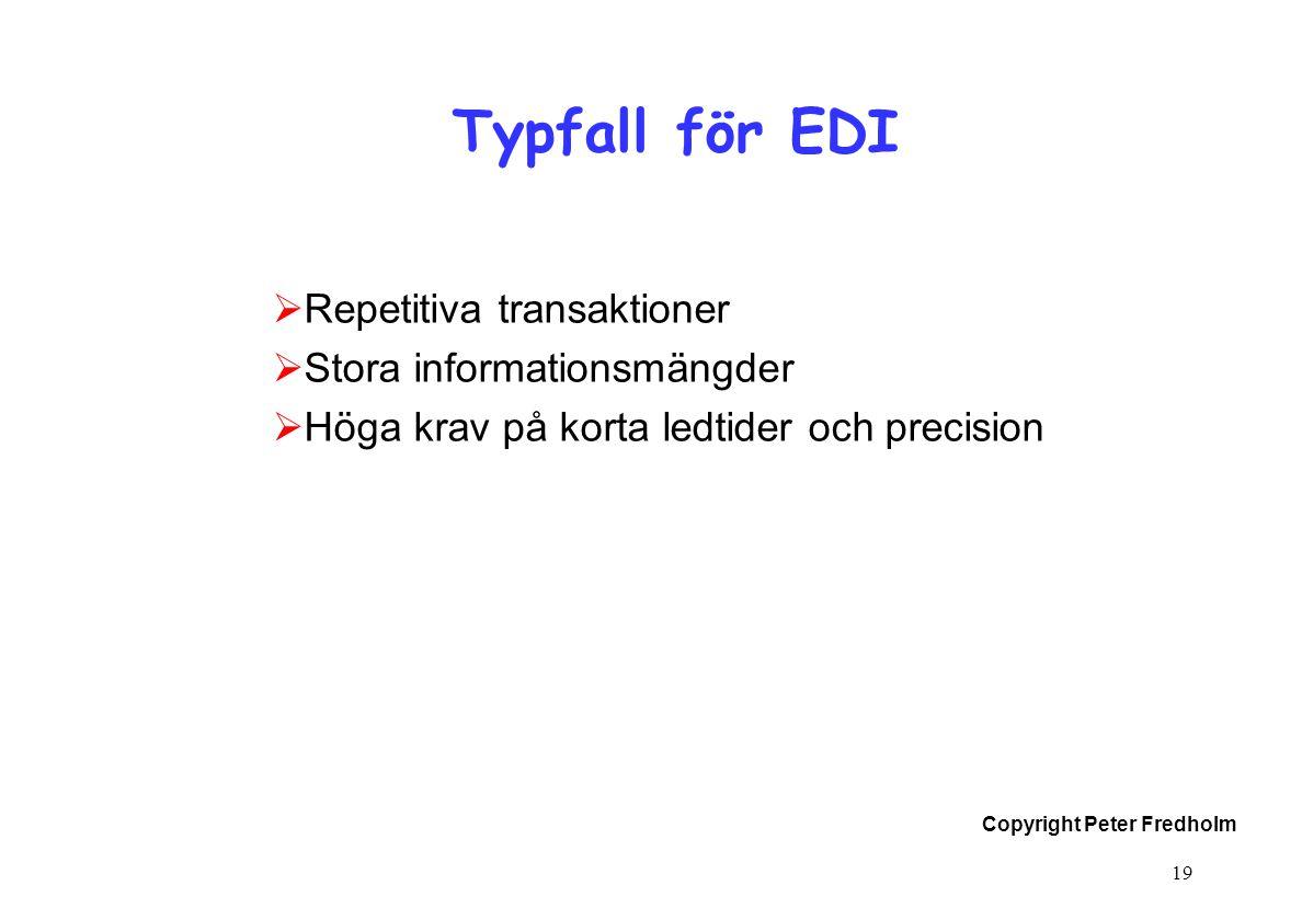 Typfall för EDI Repetitiva transaktioner Stora informationsmängder