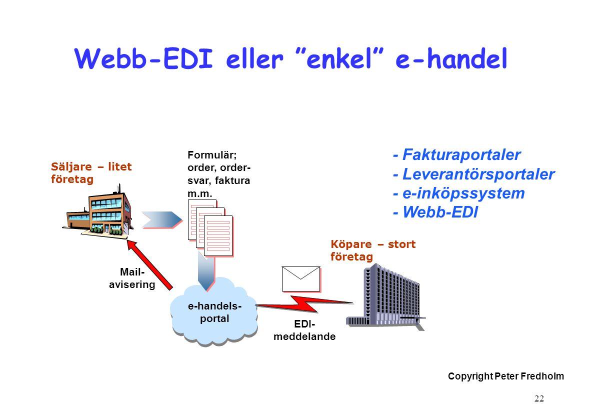 Webb-EDI eller enkel e-handel