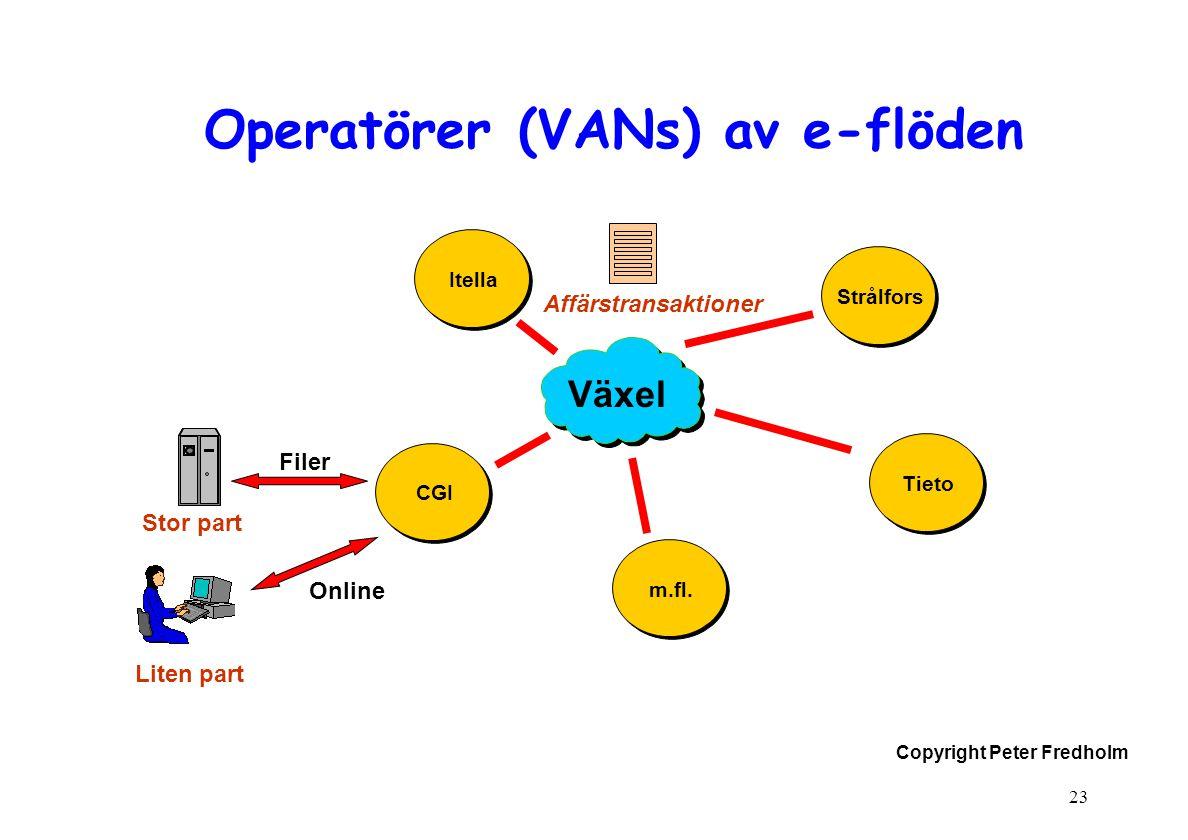 Operatörer (VANs) av e-flöden