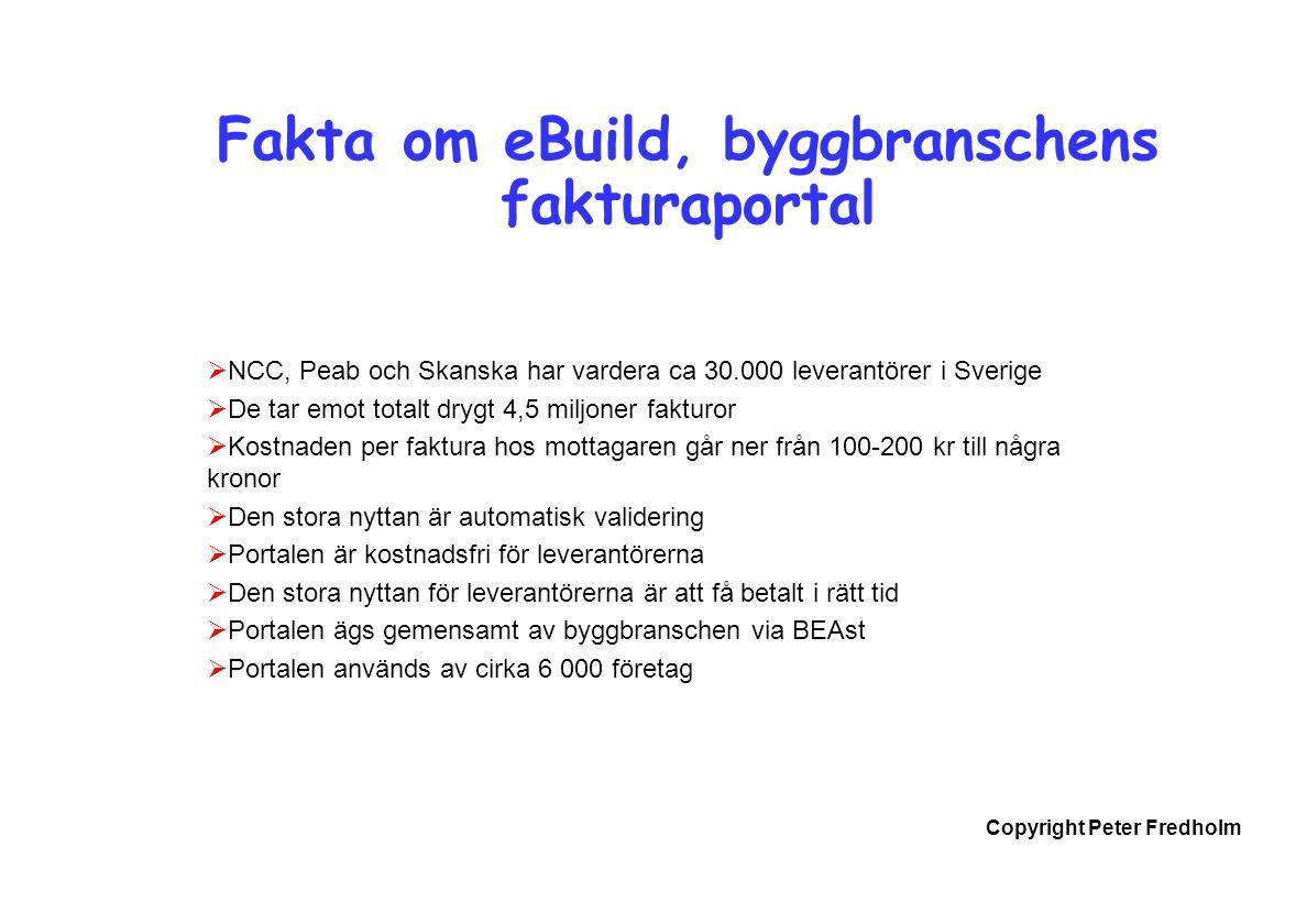 Fakta om eBuild, byggbranschens fakturaportal
