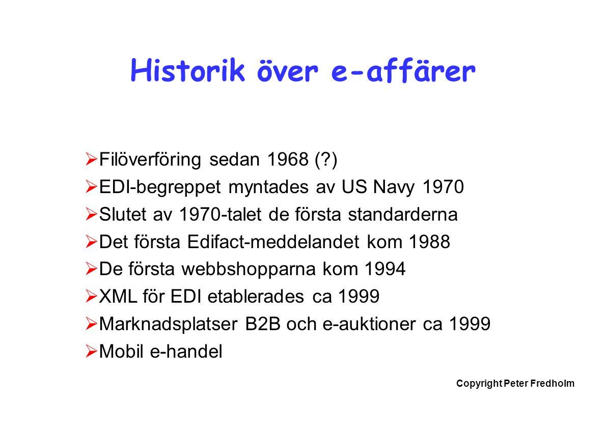 Historik över e-affärer
