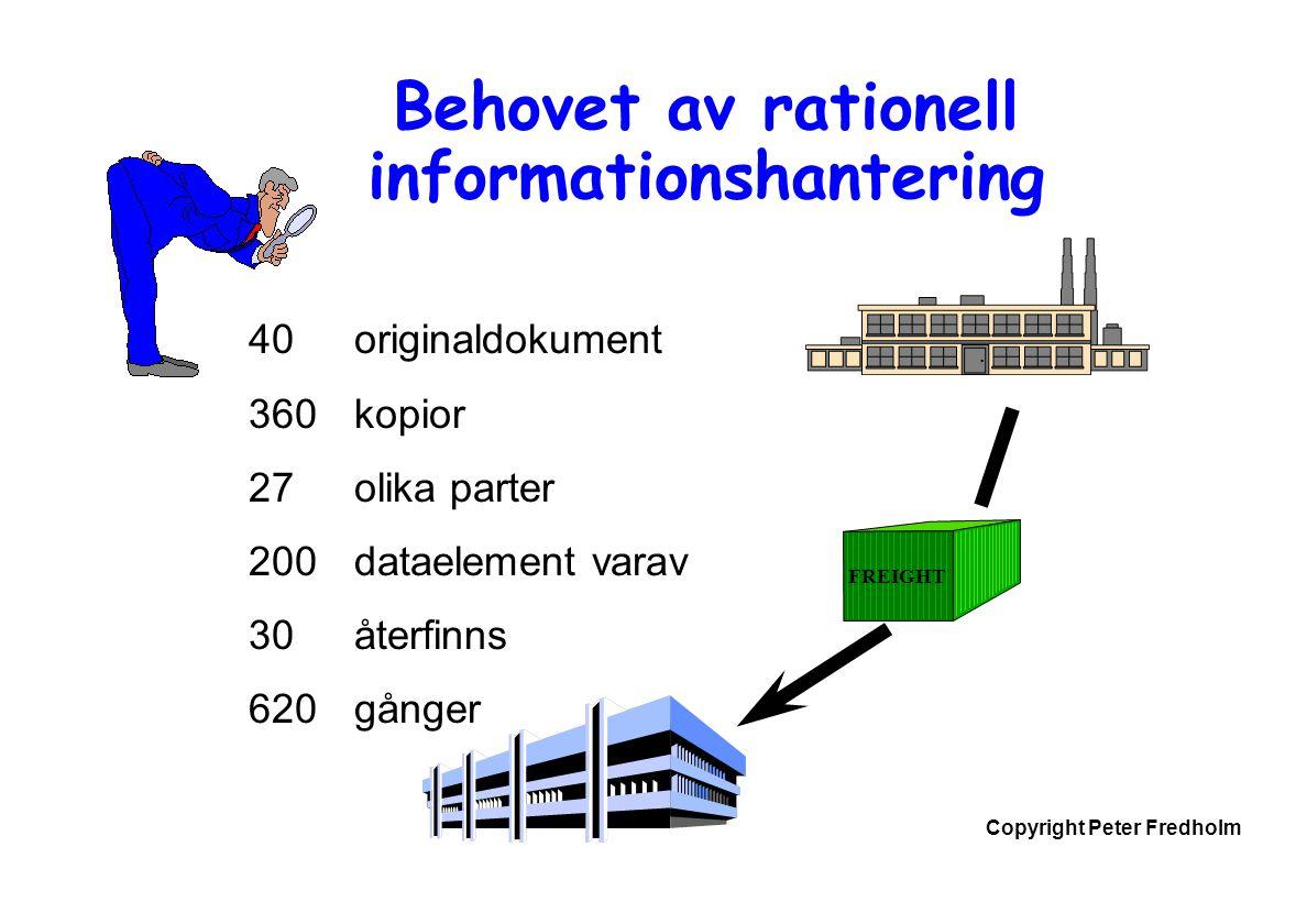Behovet av rationell informationshantering