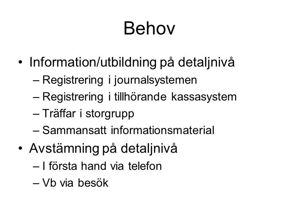 Behov Information/utbildning på detaljnivå Avstämning på detaljnivå