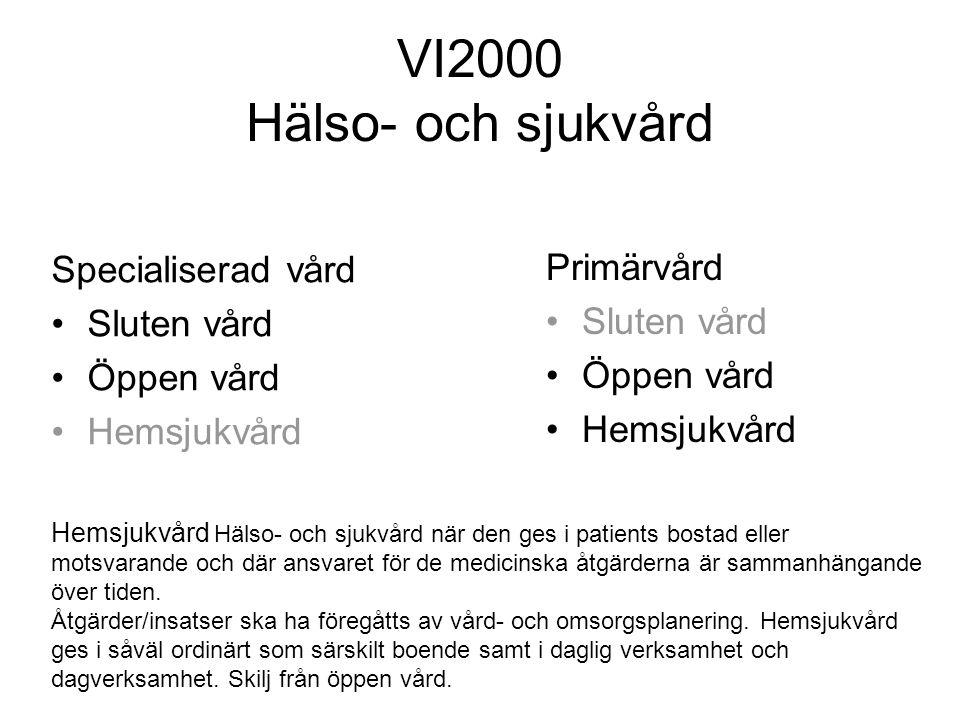 VI2000 Hälso- och sjukvård Specialiserad vård Primärvård Sluten vård
