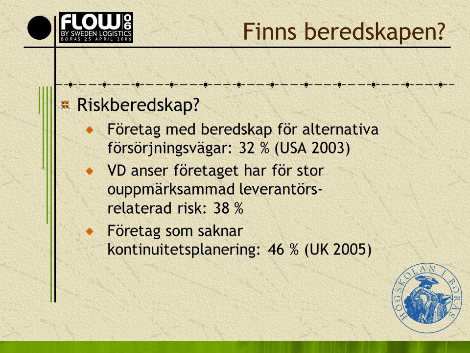 Finns beredskapen Riskberedskap