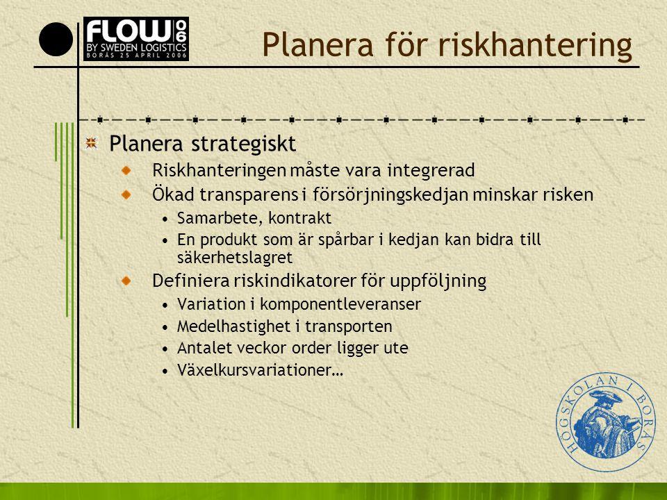 Planera för riskhantering