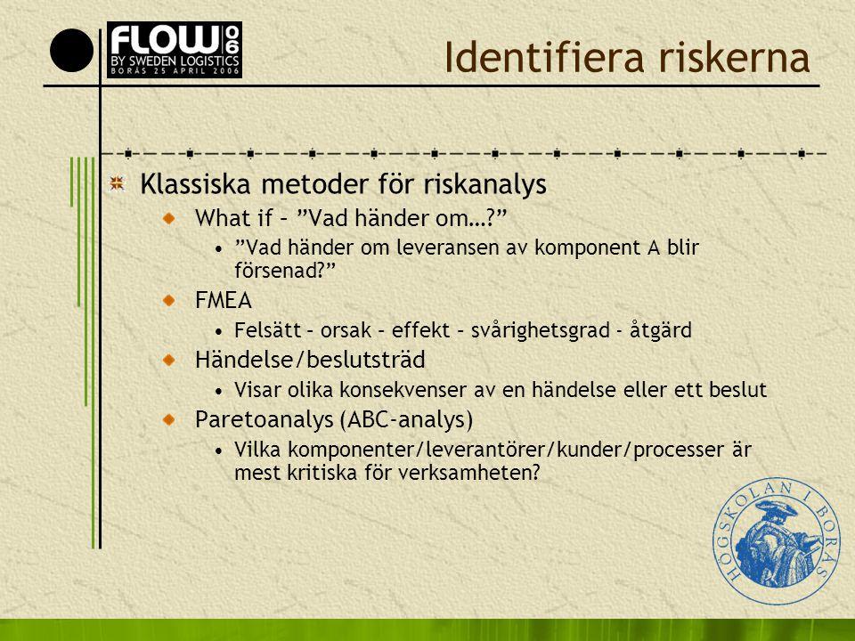 Identifiera riskerna Klassiska metoder för riskanalys