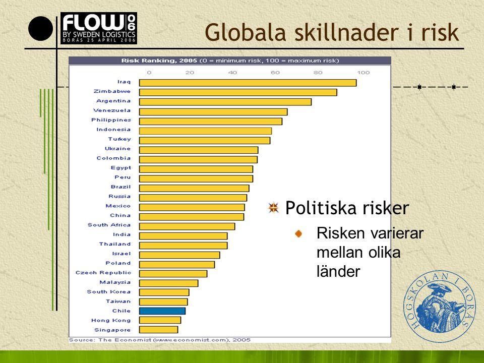 Globala skillnader i risk